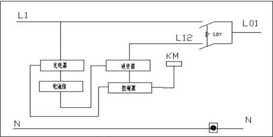 市电正常时,由市电旁路直接曏负载供电,逆变器作为市电的后备冗余